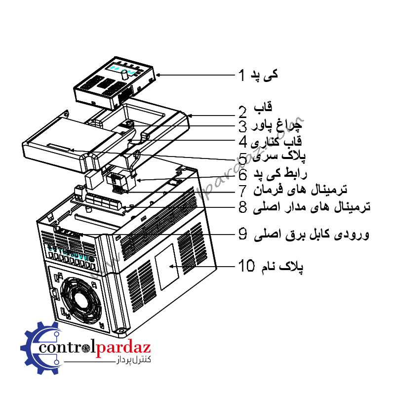 مشخصات اینورتر 0.75 کیلووات اینوت مدل GD10-0R7G-S2-B