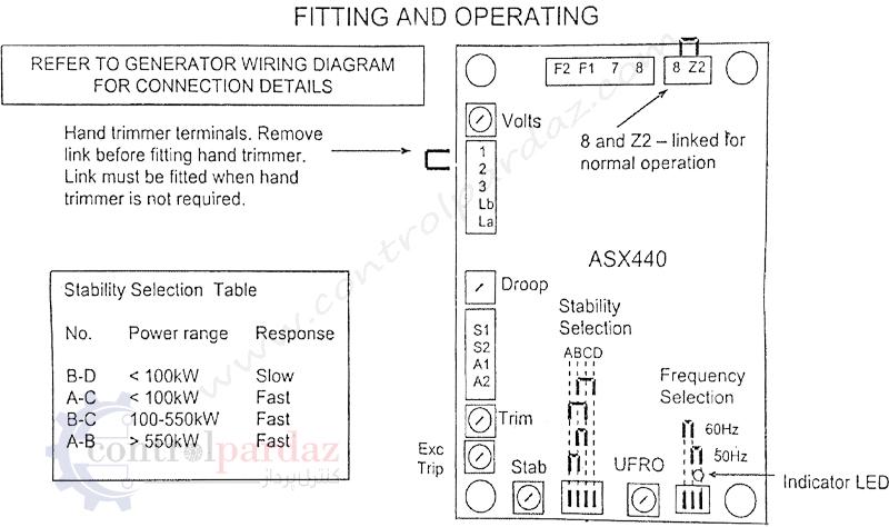 مشخصات رگولاتور ولتاژ AVR مدل AS440