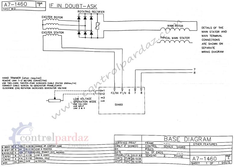 مشخصات رگلاتور ولتاژ AVR مدل SX460