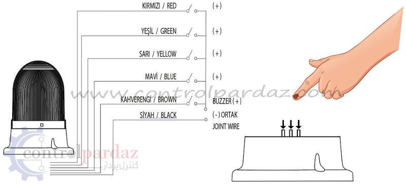 مشخصات چراغ RGB گردان موکو SNT-74-RGB